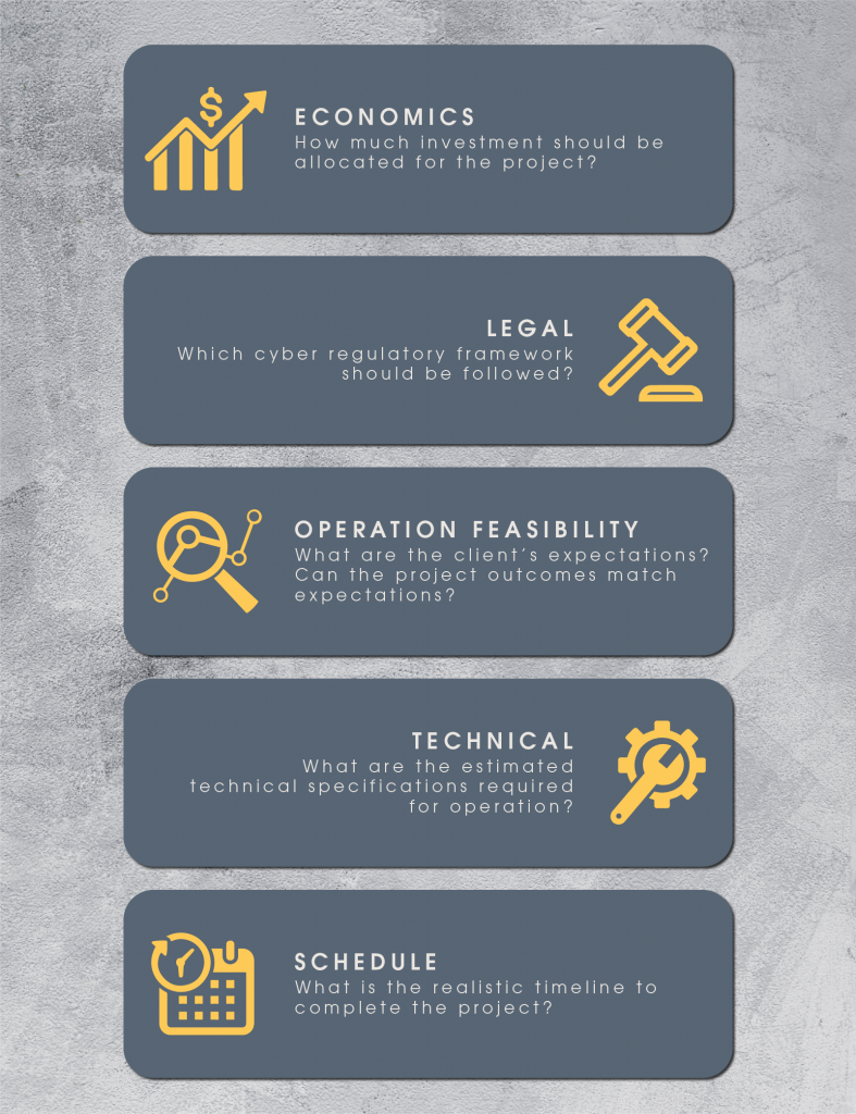 Understanding Software Development Life Cycle – Info Trek's Blog